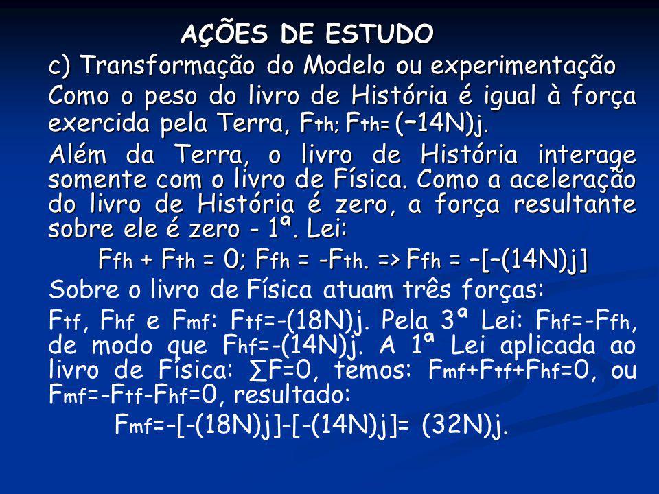 Ffh + Fth = 0; Ffh = -Fth. => Ffh = –[–(14N)j]